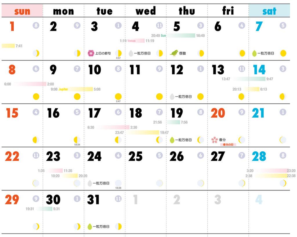 2020年3月壁掛けカレンダー部分